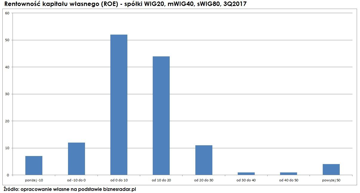 ROE-WIG20-mWIG40-sWIG80