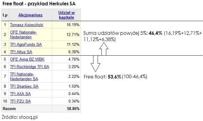 free-float-przyklad-herkules2