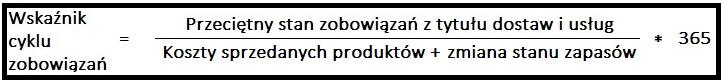 wskaznik-cyklu-zobowiazan-wzor3