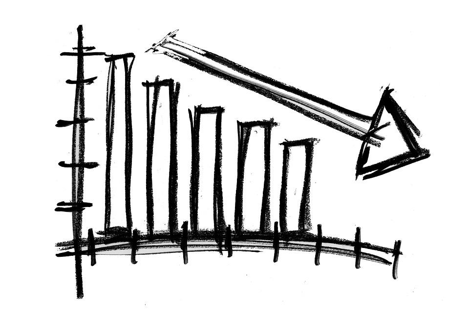 wskazniki-finansowe-modele-zagrozenia-upadloscia