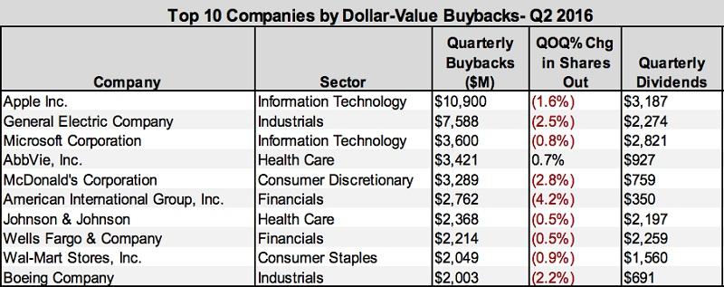 large-buybacks2