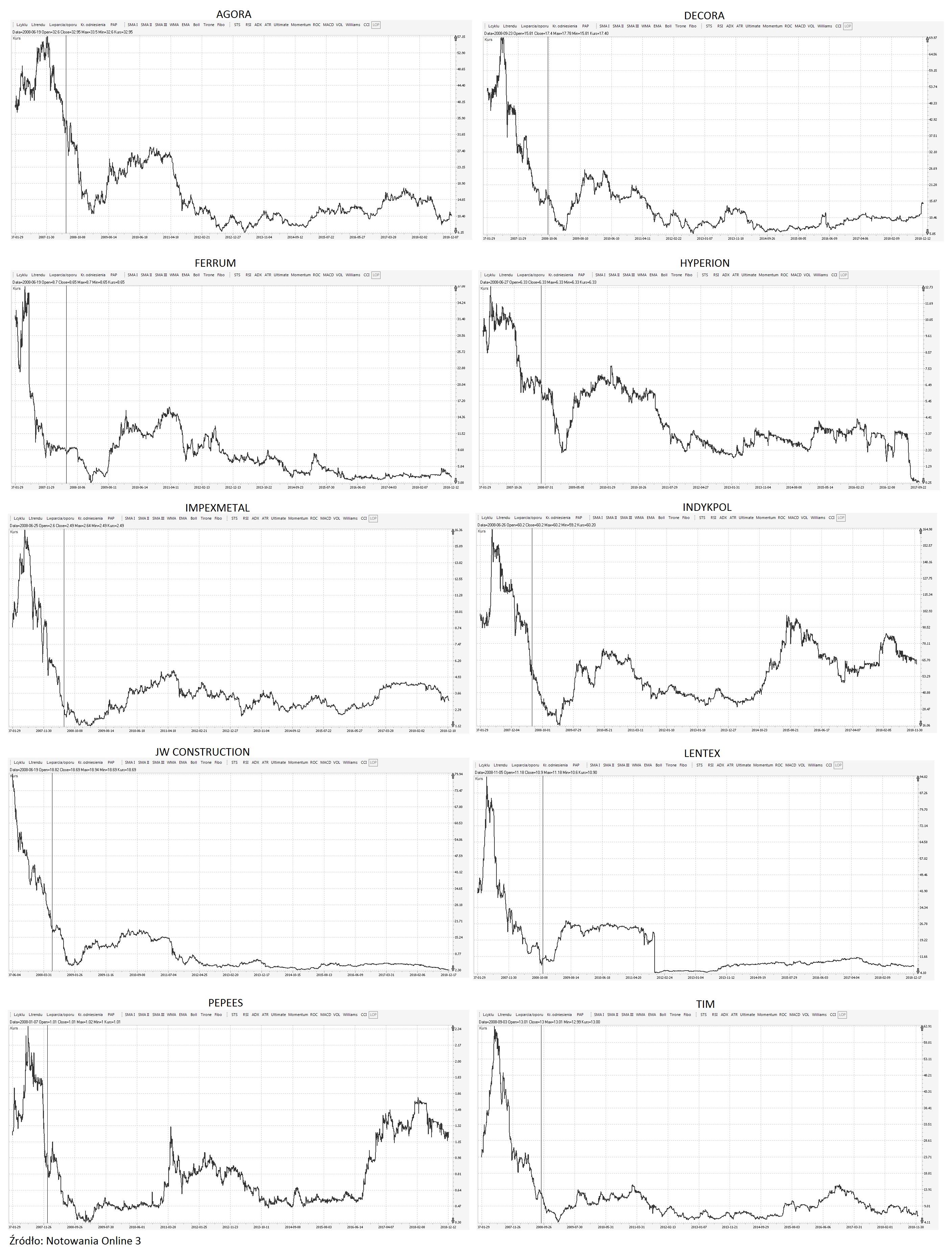 buyback-skup-akcji-wlasnych-3