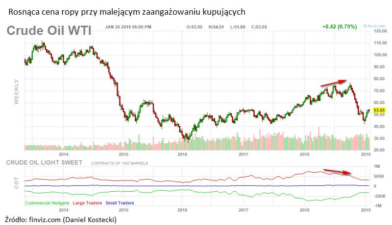 certyfikaty-inwestycyjne-ropa