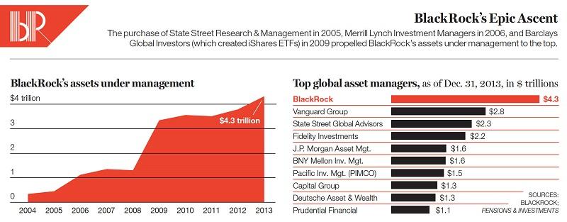 fundusze-zagraniczne-aktywa-1