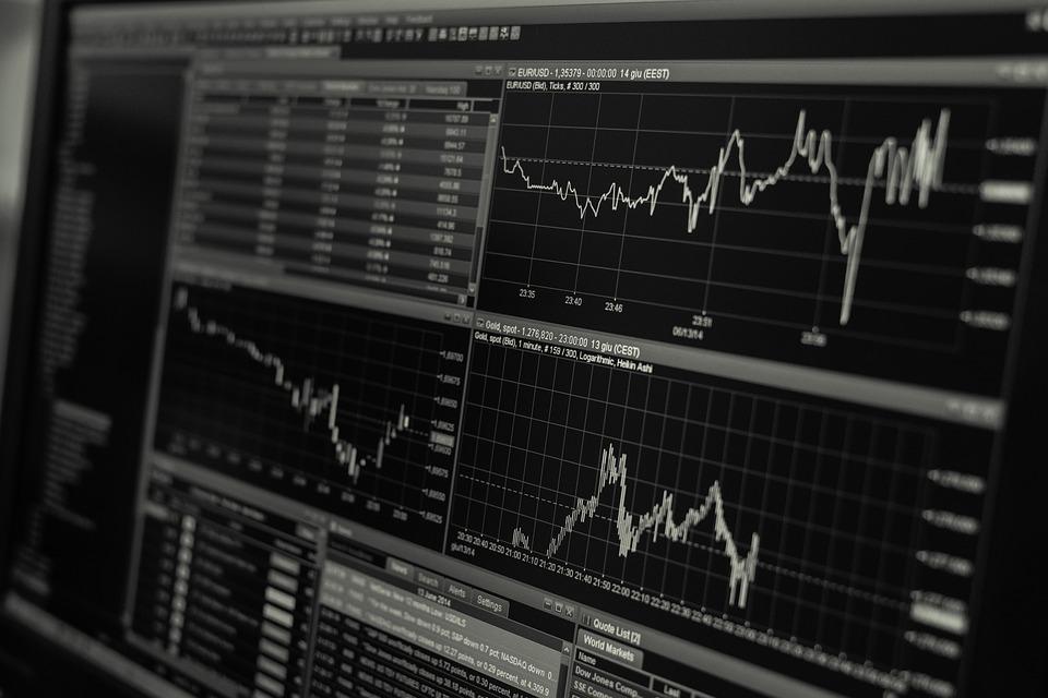 analiza-techniczna-online
