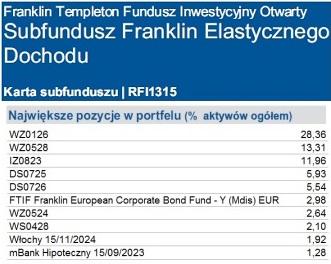 franklin-elastycznego-dochodu