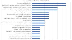 top-17-najczesciej-polecanych-ksiazki-o-gieldzie-inwestowaniu