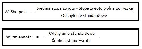 wspolczynnik-zmiennosci-wskaznik-sharpe-a-wzory