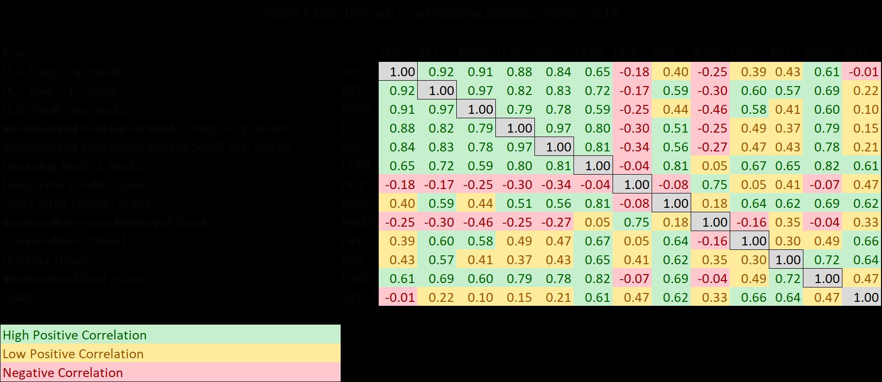 wspolczynnik-korelacji-Correlation-Matrix