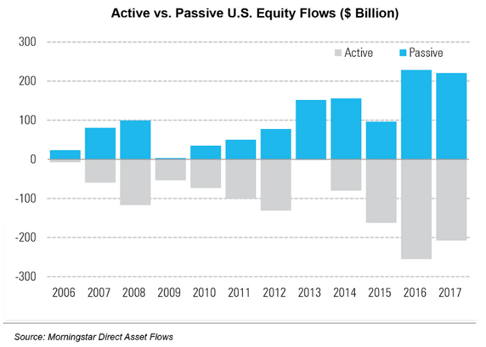equity-flows