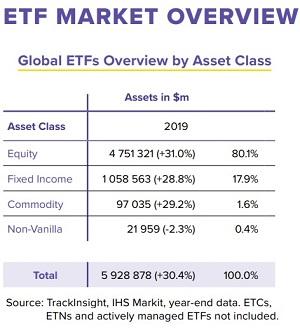 rynek-etf-akcje-obligacje